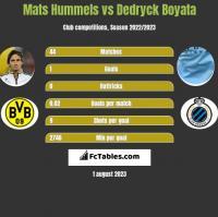 Mats Hummels vs Dedryck Boyata h2h player stats