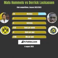 Mats Hummels vs Derrick Luckassen h2h player stats