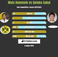 Mats Hummels vs Gotoku Sakai h2h player stats