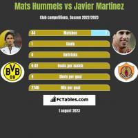 Mats Hummels vs Javier Martinez h2h player stats