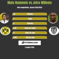 Mats Hummels vs Jetro Willems h2h player stats