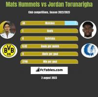 Mats Hummels vs Jordan Torunarigha h2h player stats