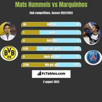 Mats Hummels vs Marquinhos h2h player stats