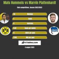 Mats Hummels vs Marvin Plattenhardt h2h player stats