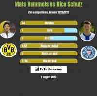Mats Hummels vs Nico Schulz h2h player stats