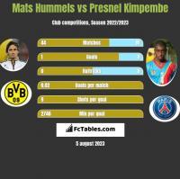 Mats Hummels vs Presnel Kimpembe h2h player stats