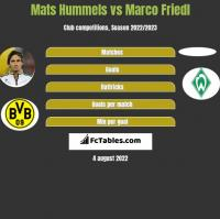 Mats Hummels vs Marco Friedl h2h player stats