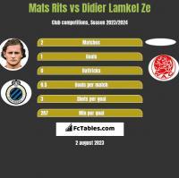 Mats Rits vs Didier Lamkel Ze h2h player stats
