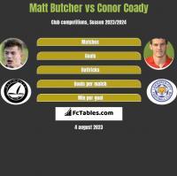 Matt Butcher vs Conor Coady h2h player stats