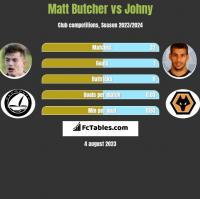 Matt Butcher vs Johny h2h player stats
