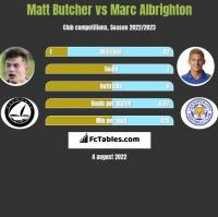 Matt Butcher vs Marc Albrighton h2h player stats