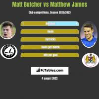 Matt Butcher vs Matthew James h2h player stats