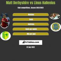 Matt Derbyshire vs Linus Hallenius h2h player stats