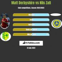 Matt Derbyshire vs Nils Zatl h2h player stats