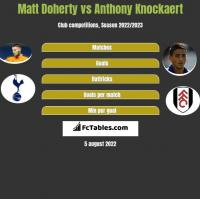 Matt Doherty vs Anthony Knockaert h2h player stats