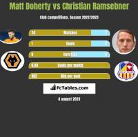 Matt Doherty vs Christian Ramsebner h2h player stats
