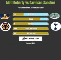 Matt Doherty vs Davinson Sanchez h2h player stats