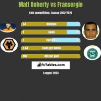 Matt Doherty vs Fransergio h2h player stats