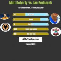 Matt Doherty vs Jan Bednarek h2h player stats