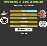 Matt Doherty vs Jannik Vestergaard h2h player stats