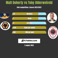 Matt Doherty vs Toby Alderweireld h2h player stats