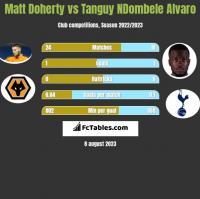 Matt Doherty vs Tanguy NDombele Alvaro h2h player stats