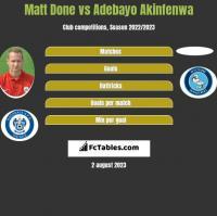 Matt Done vs Adebayo Akinfenwa h2h player stats