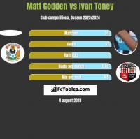Matt Godden vs Ivan Toney h2h player stats