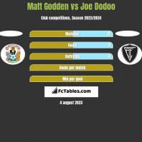 Matt Godden vs Joe Dodoo h2h player stats