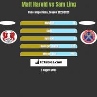 Matt Harold vs Sam Ling h2h player stats