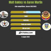 Matt Oakley vs Aaron Martin h2h player stats