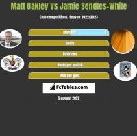 Matt Oakley vs Jamie Sendles-White h2h player stats