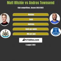 Matt Ritchie vs Andros Townsend h2h player stats