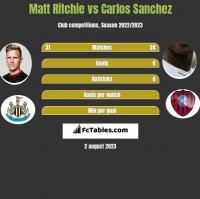 Matt Ritchie vs Carlos Sanchez h2h player stats