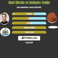 Matt Ritchie vs DeAndre Yedlin h2h player stats