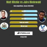 Matt Ritchie vs Jairo Riedewald h2h player stats