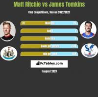 Matt Ritchie vs James Tomkins h2h player stats