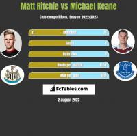 Matt Ritchie vs Michael Keane h2h player stats