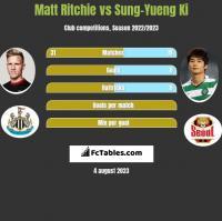 Matt Ritchie vs Sung-Yueng Ki h2h player stats