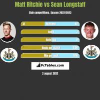 Matt Ritchie vs Sean Longstaff h2h player stats