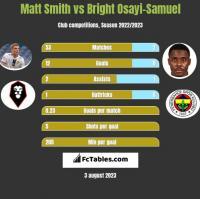 Matt Smith vs Bright Osayi-Samuel h2h player stats