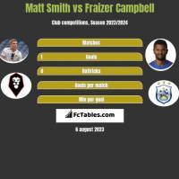 Matt Smith vs Fraizer Campbell h2h player stats