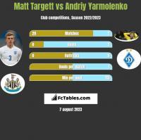 Matt Targett vs Andrij Jarmołenko h2h player stats