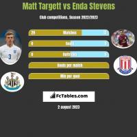 Matt Targett vs Enda Stevens h2h player stats