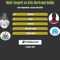 Matt Targett vs Eric Bertrand Bailly h2h player stats