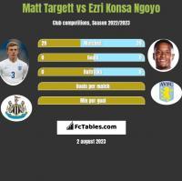 Matt Targett vs Ezri Konsa Ngoyo h2h player stats