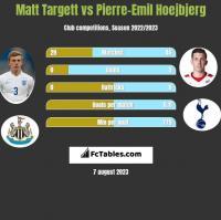 Matt Targett vs Pierre-Emil Hoejbjerg h2h player stats