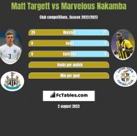 Matt Targett vs Marvelous Nakamba h2h player stats