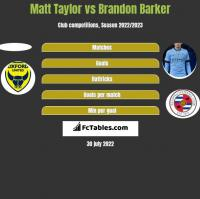 Matt Taylor vs Brandon Barker h2h player stats