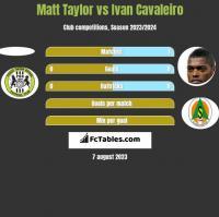 Matt Taylor vs Ivan Cavaleiro h2h player stats